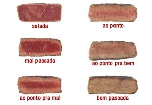 ponto-da-carne